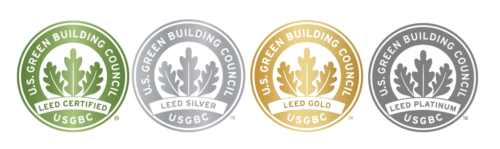 What Does A Leed Certification Mean